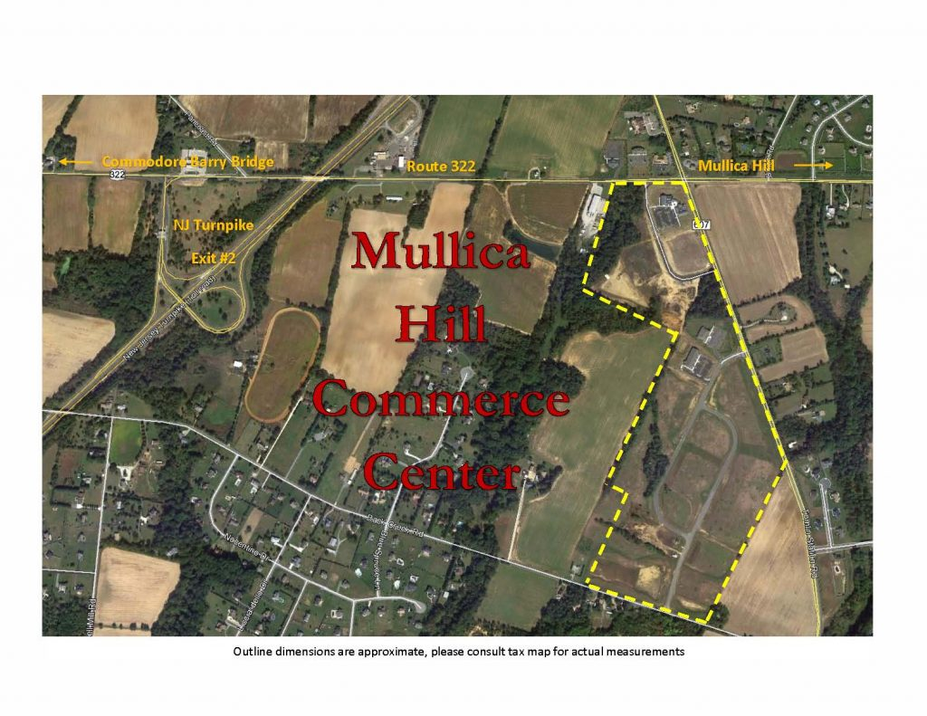 Eagle Commercial Real Estate Nj Improved Commercial Lots